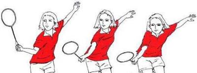 羽毛球训练时,如何发力